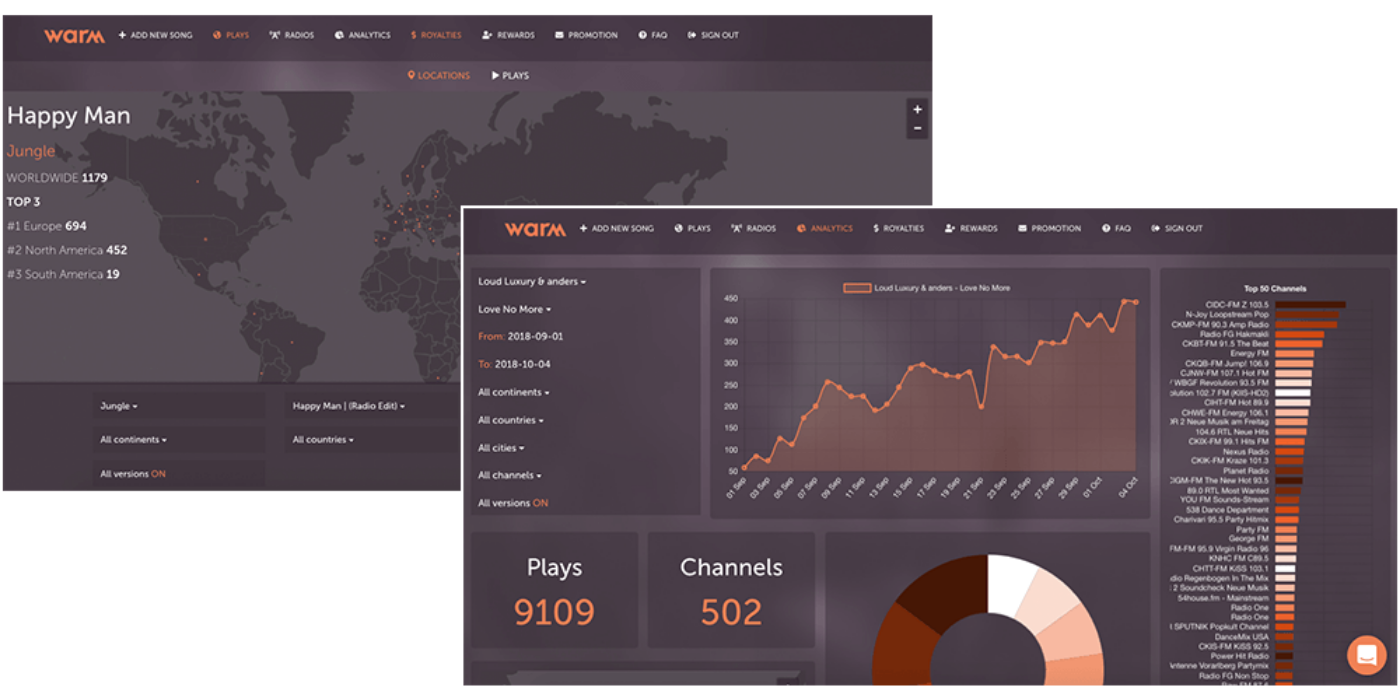 WARM music's dashboard